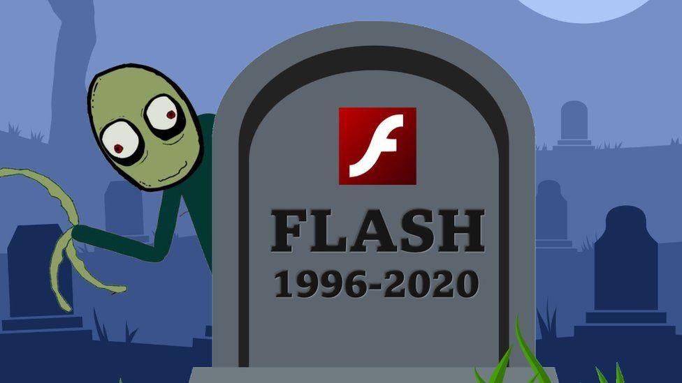 Adobe Flash Player Bị Khai Tử