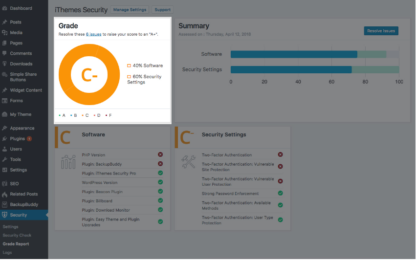 Tính điểm bảo mật itheme security pro